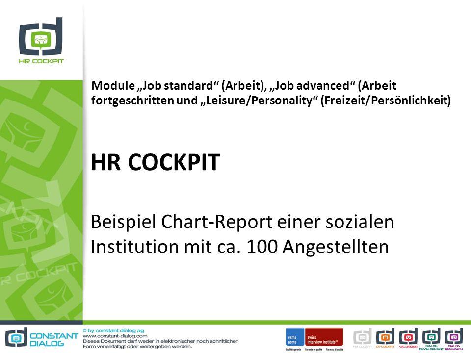 """Module """"Job standard (Arbeit), """"Job advanced (Arbeit fortgeschritten und """"Leisure/Personality (Freizeit/Persönlichkeit)"""