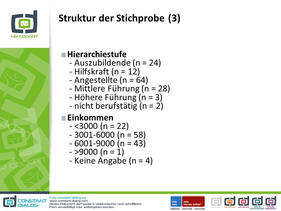 Struktur der Stichprobe (3)
