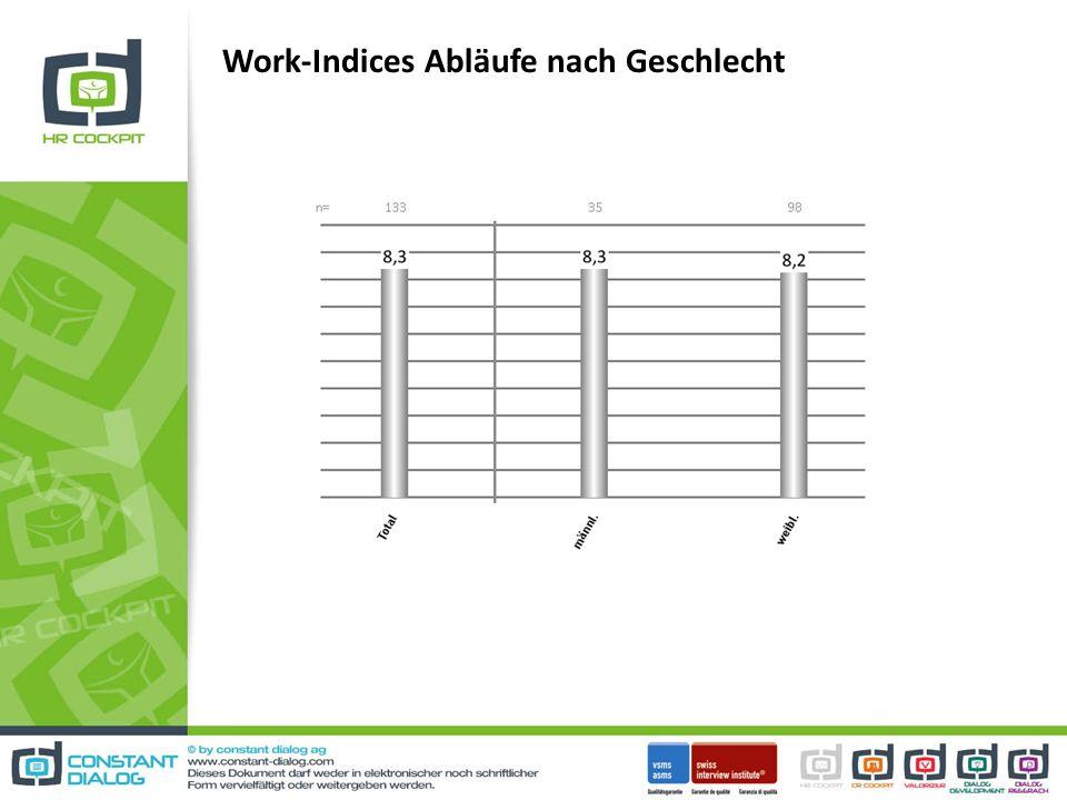 Work-Indices Abläufe nach Geschlecht
