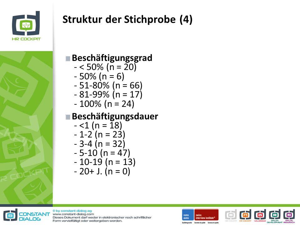 Struktur der Stichprobe (4)