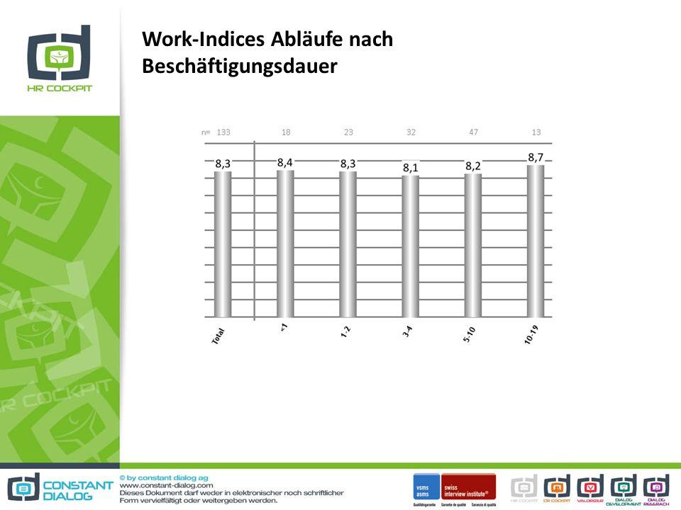 Work-Indices Abläufe nach Beschäftigungsdauer