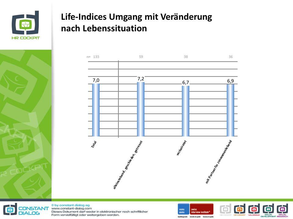 Life-Indices Umgang mit Veränderung nach Lebenssituation
