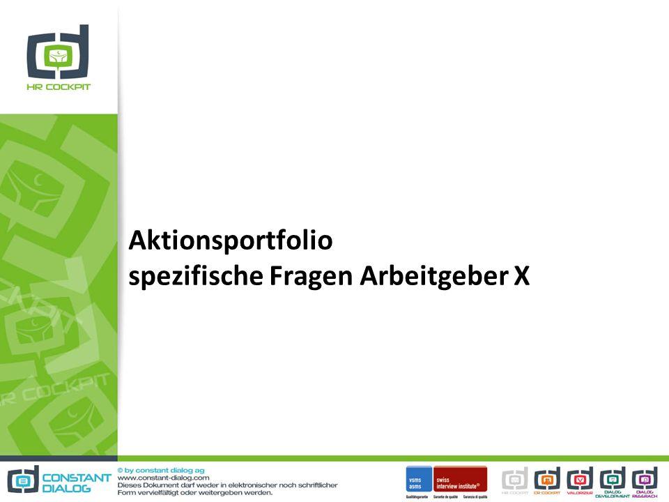 Aktionsportfolio spezifische Fragen Arbeitgeber X