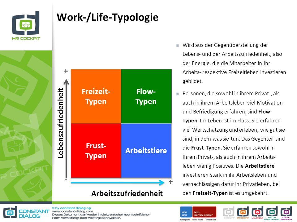Work-/Life-Typologie