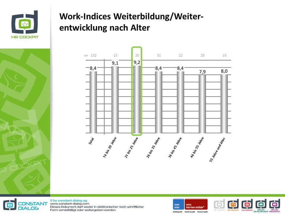 Work-Indices Weiterbildung/Weiter-entwicklung nach Alter