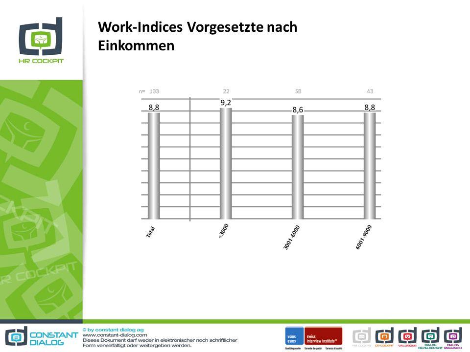 Work-Indices Vorgesetzte nach Einkommen
