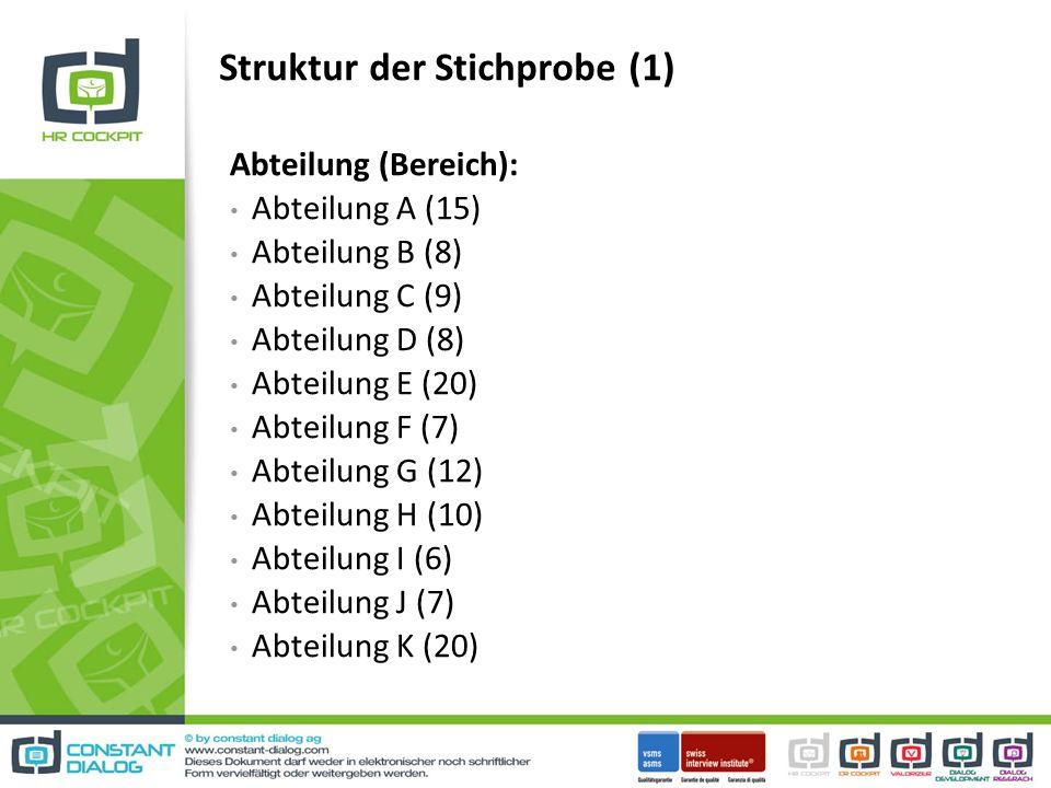 Struktur der Stichprobe (1)
