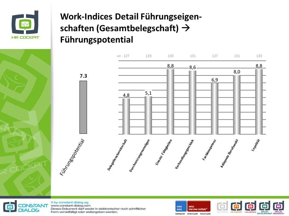 Work-Indices Detail Führungseigen-schaften (Gesamtbelegschaft)  Führungspotential