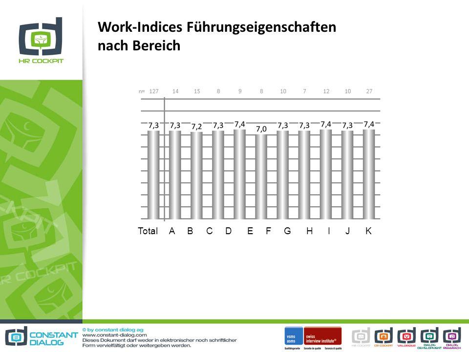 Work-Indices Führungseigenschaften nach Bereich