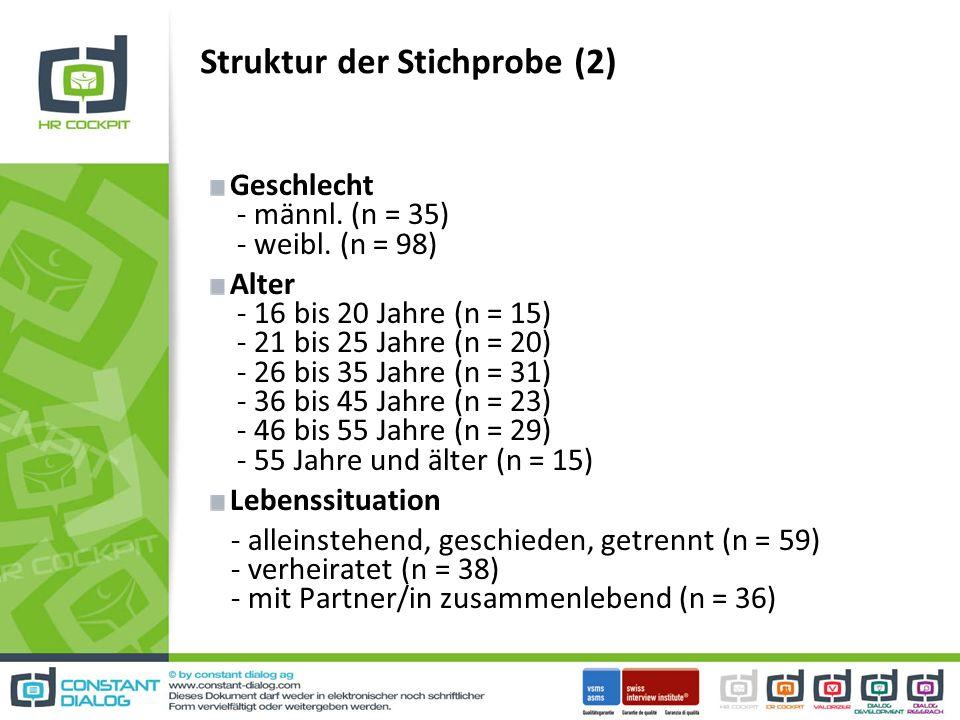 Struktur der Stichprobe (2)
