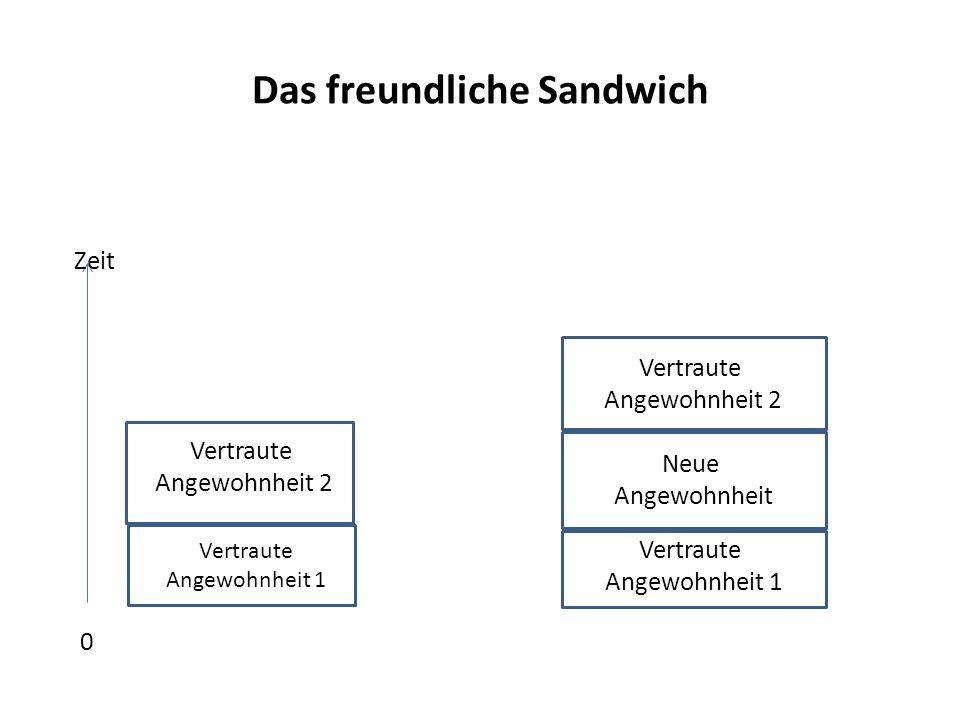 Das freundliche Sandwich