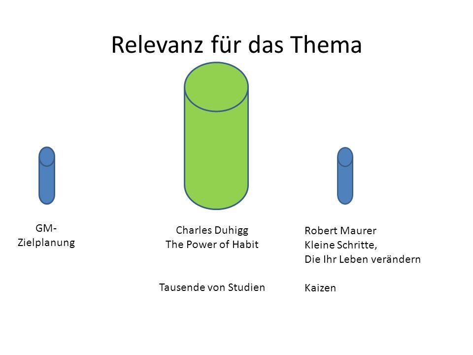 Relevanz für das Thema GM- Charles Duhigg Robert Maurer Zielplanung