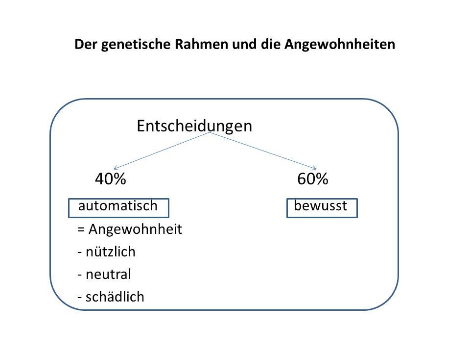 Der genetische Rahmen und die Angewohnheiten