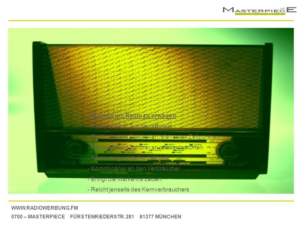 7 Gründe um Radio zu erwägen
