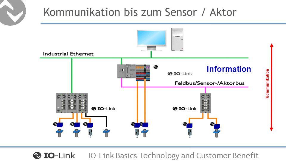 Kommunikation bis zum Sensor / Aktor