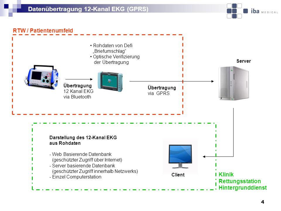 Datenübertragung 12-Kanal EKG (GPRS)