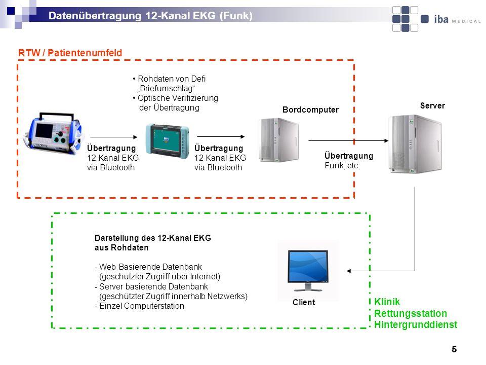 Datenübertragung 12-Kanal EKG (Funk)