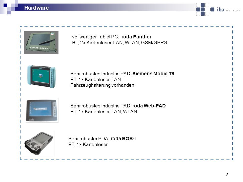 Hardware vollwertiger Tablet PC: roda Panther