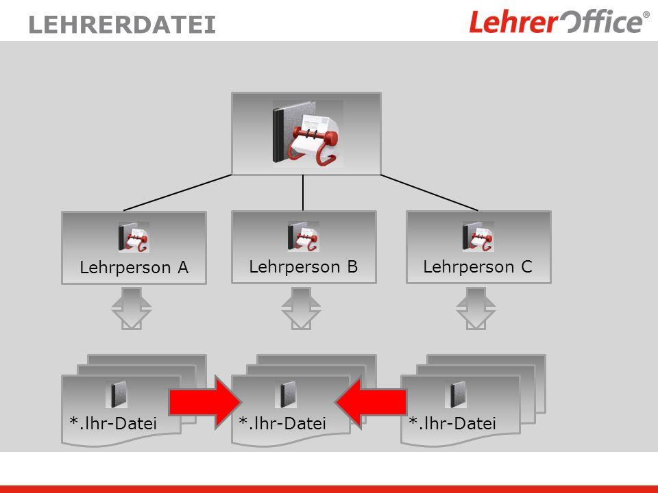 lehrerdatei Lehrperson A Lehrperson B Lehrperson C *.lhd-Datei