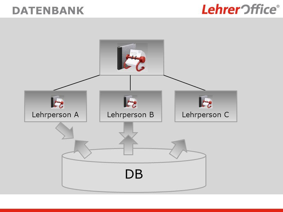 Datenbank Lehrperson A Lehrperson B Lehrperson C DB