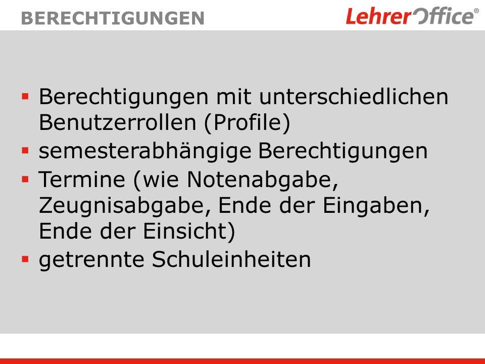 Berechtigungen mit unterschiedlichen Benutzerrollen (Profile)