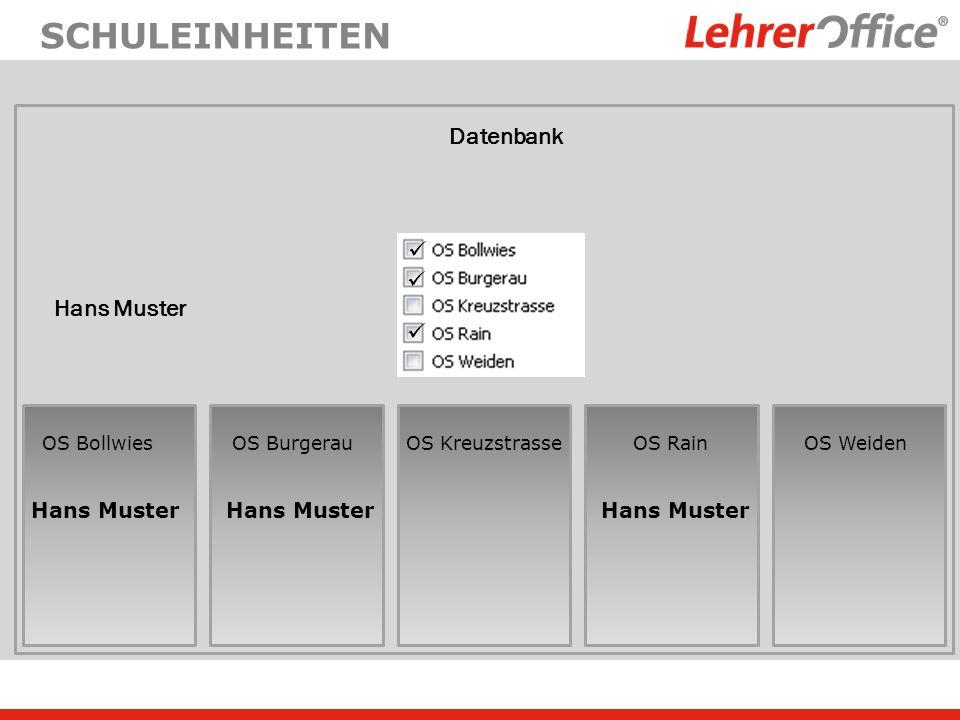Schuleinheiten Datenbank   Hans Muster  Hans Muster Hans Muster