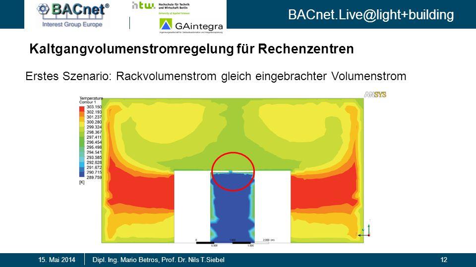 Kaltgangvolumenstromregelung für Rechenzentren