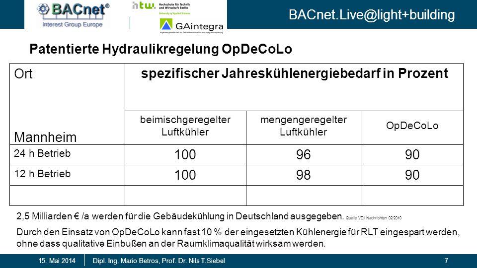 Patentierte Hydraulikregelung OpDeCoLo