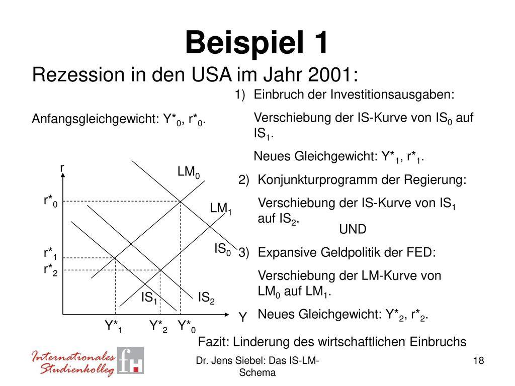 Berühmt Schema Der Arbeitsvorlage Fotos - Entry Level Resume ...