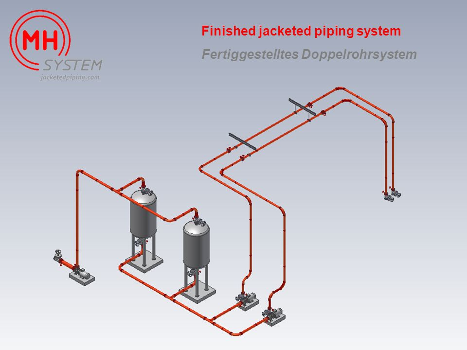 Finished jacketed piping system