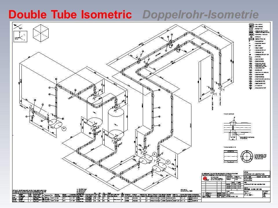 Double Tube Isometric Doppelrohr-Isometrie