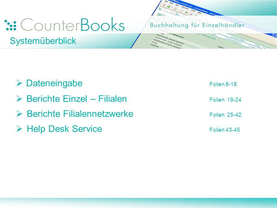 Systemüberblick Dateneingabe Folien 8-18. Berichte Einzel – Filialen Folien 19-24. Berichte Filialennetzwerke Folien 25-42.