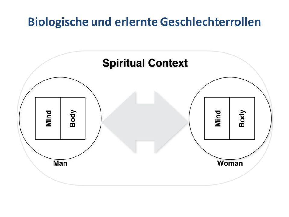 Biologische und erlernte Geschlechterrollen