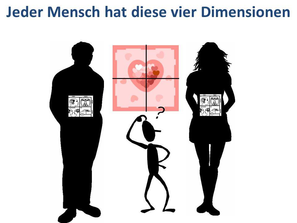 Jeder Mensch hat diese vier Dimensionen