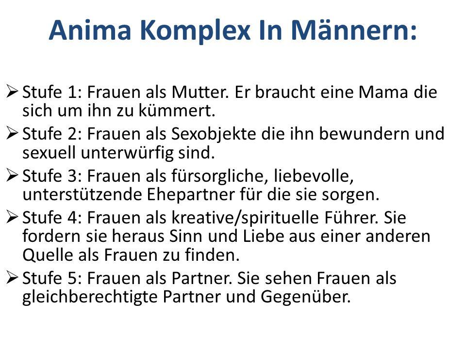 Anima Komplex In Männern: