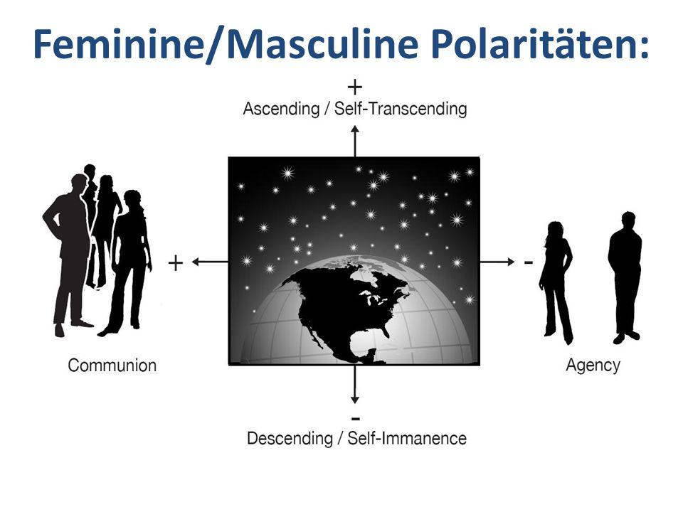 Feminine/Masculine Polaritäten: