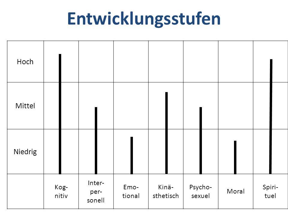 Entwicklungsstufen Hoch Mittel Niedrig Kog- nitiv Inter- per- sonell