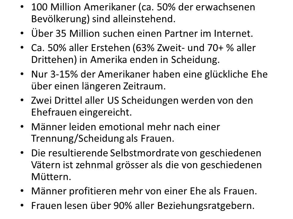 100 Million Amerikaner (ca