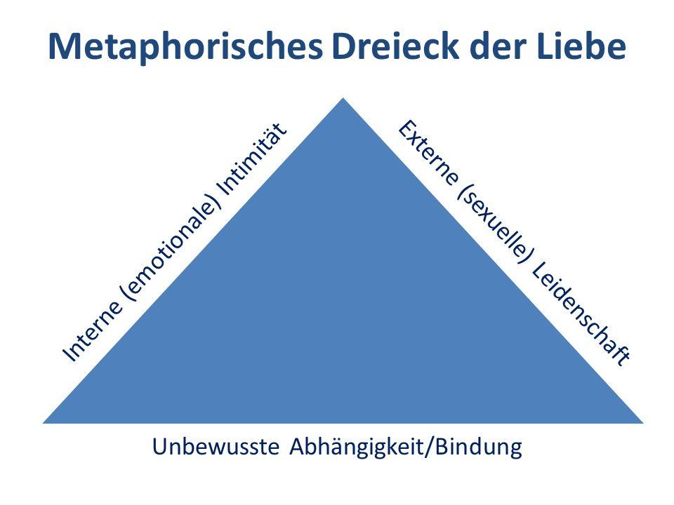 Metaphorisches Dreieck der Liebe