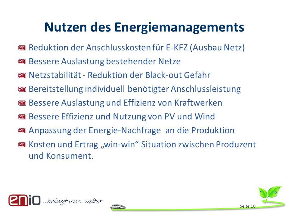 Nutzen des Energiemanagements