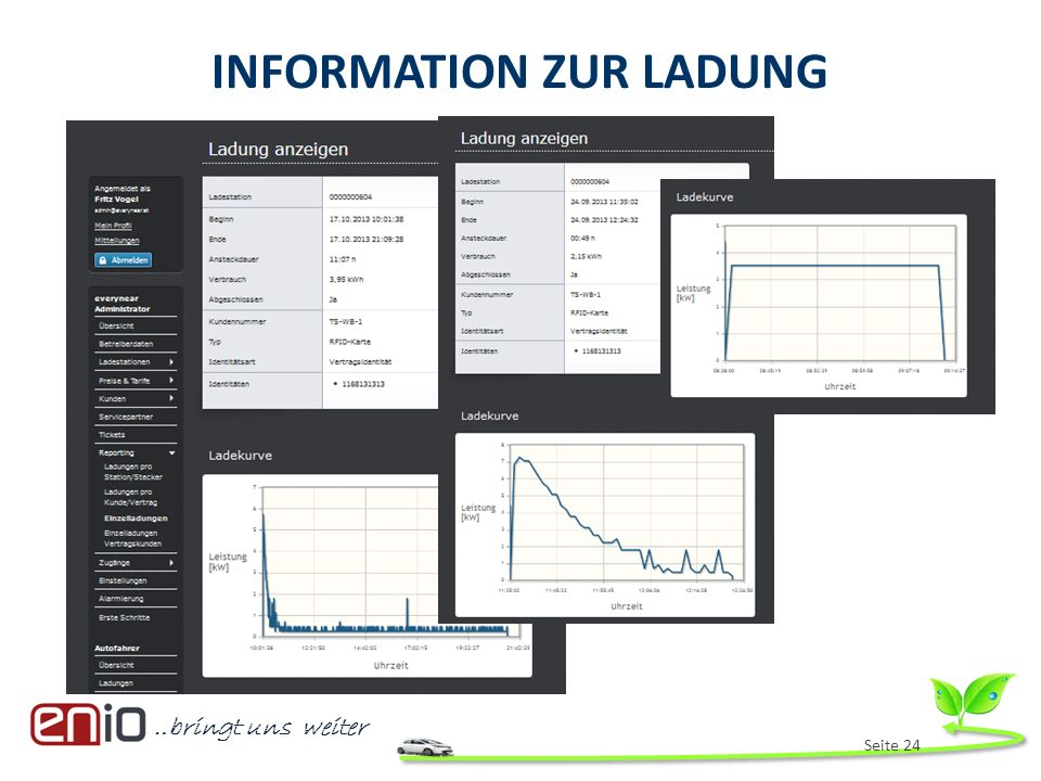 INFORMATION ZUR LADUNG