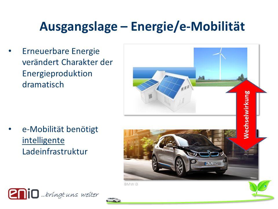 Ausgangslage – Energie/e-Mobilität