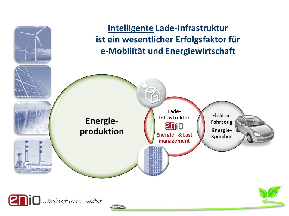 Energie - & Last management