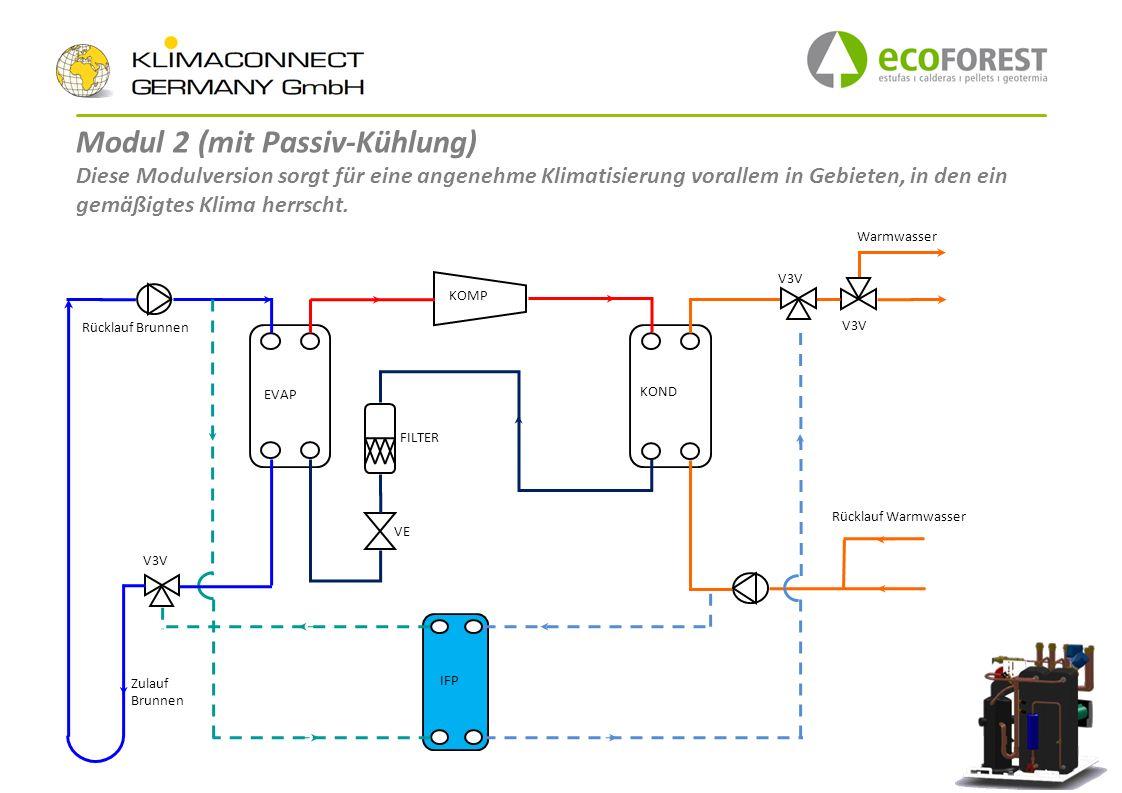 Erfreut Verschiedene Schaltpläne Galerie - Schaltplan Serie Circuit ...