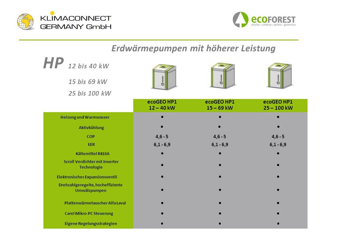 HP 12 bis 40 kW Erdwärmepumpen mit höherer Leistung 15 bis 69 kW