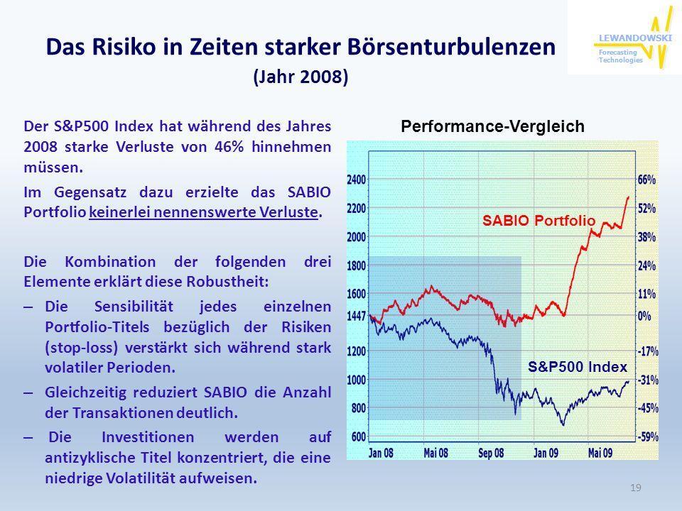 Das Risiko in Zeiten starker Börsenturbulenzen (Jahr 2008)