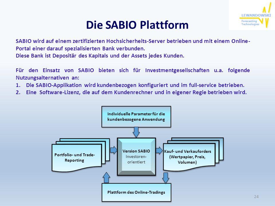 Die SABIO Plattform