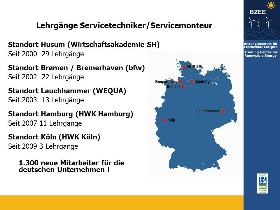 Lehrgänge Servicetechniker/Servicemonteur