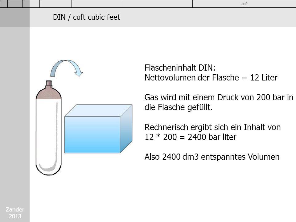 Nettovolumen der Flasche = 12 Liter