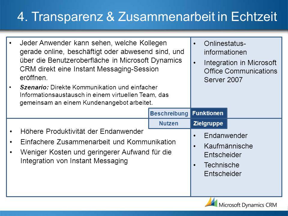 4. Transparenz & Zusammenarbeit in Echtzeit